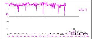 oxymetry recording